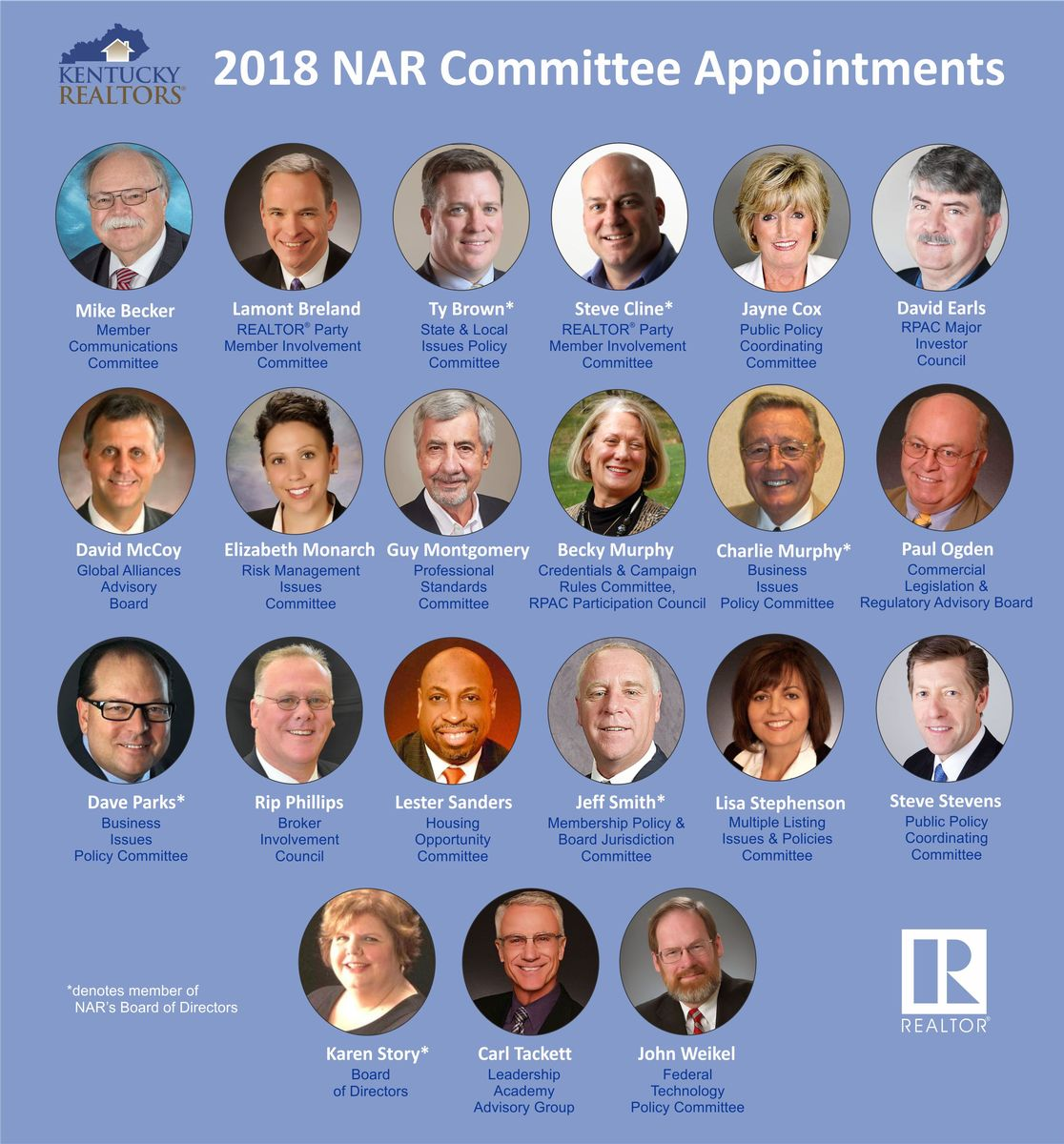 2018 NAR Committee Appointments